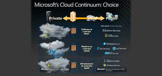 Microsoft to extend public cloud services in its Japan-based data centres