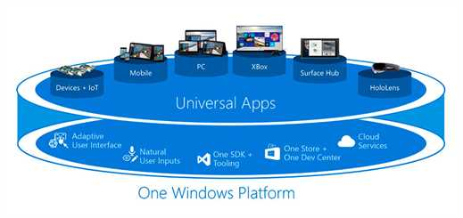 Microsoft showcases Windows 10 universal app