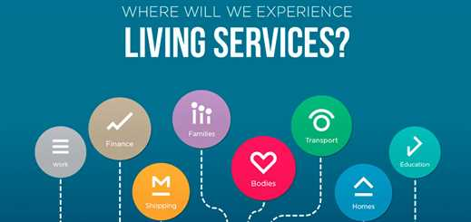 IoT is driving new era of 'living services', says Accenture