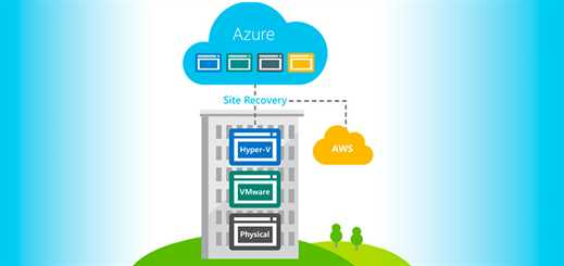 AWS to Azure migration included in Microsoft's hybrid cloud updates