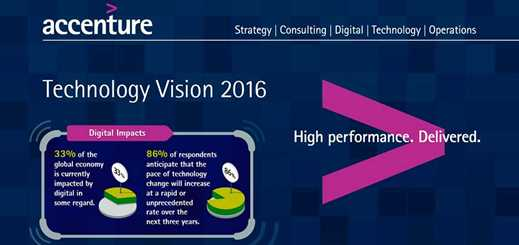 Winners in the digital economy will place people first, predicts Accenture