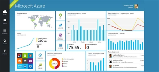 Microsoft announces Microsoft Azure Preview Portal at Build