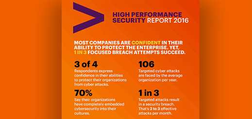 A third of cyberattacks lead to security breaches, says Accenture
