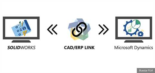 PDM Technology brings CAD and ERP together