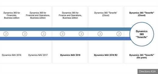 Microsoft to showcase Dynamics 365 Tenerife at Directions ASIA 2018