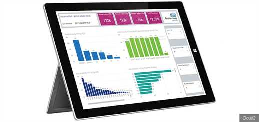 Cloud2 launches new services built on cloud-based Power BI