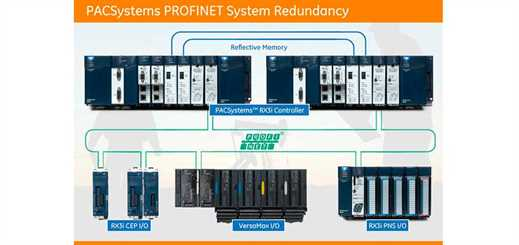 GE expands Control Platform with PACSystems High Availability with Profinet