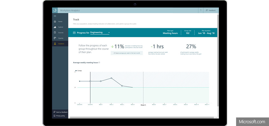 Microsoft to add Workplace Analytics and MyAnalytics nudges to Office 365