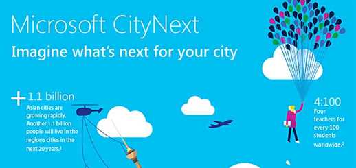 Microsoft reflects on successful first year of CityNext initiative