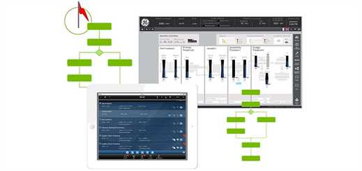 GE updates several core automation software products