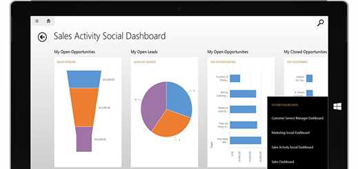 New Microsoft Dynamics CRM breaks down silos between marketing and sales