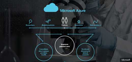 UCLA Health chooses Microsoft Azure cloud to accelerate medical research