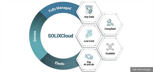 Solix launches Microsoft Azure-based enterprise archiving solution