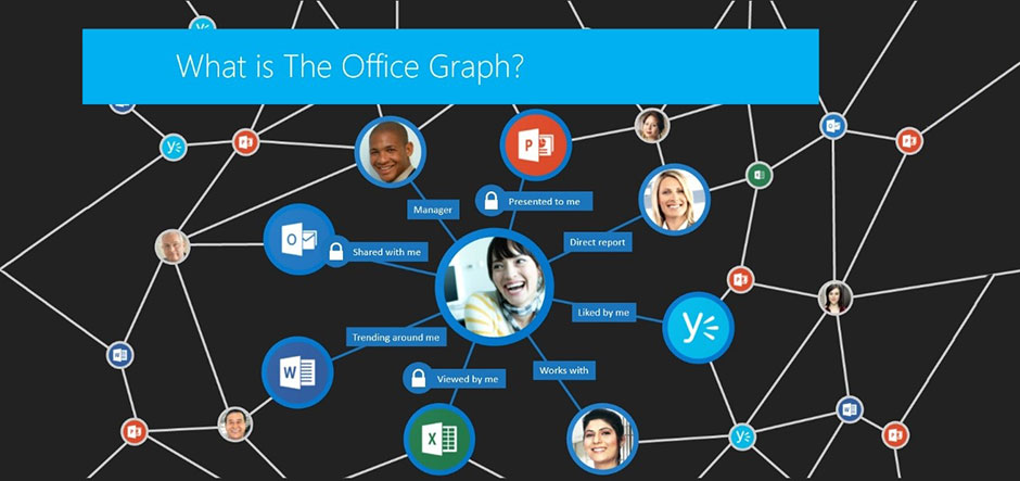 New social tools for Office 365 will help organisations